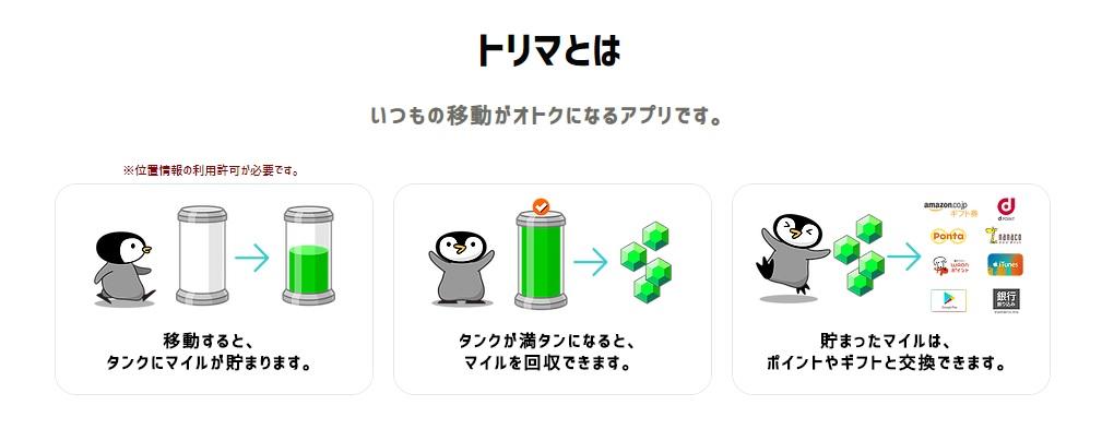 アプリ 口コミ トリマ
